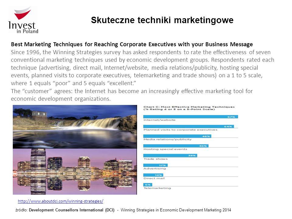 Skuteczne techniki marketingowe Ewolucja przydatności technik marketingowych 2014 2011 2008 2005 2002 1999 strona internetowa67% (1) 55% 56% 53% 34% 37% (5) wizyta kadry kierowniczej 64% 57% 54% 55% 53% 46% kontakt z mediami/promocja 48% 33% 52% 50% 40% 38% organizacja imprez 46% 35% 45% 49% 37% 42% wdział w targach 38% 35% — 33% 32% 45% reklama 17% 16% 15% 20% 21% 19% korespondencja bezpośrednia 14% 15% 19% 23% 33% 25% źródło: The International Economic Development Council: Winning Strategies in Economic Development Marketing 2014