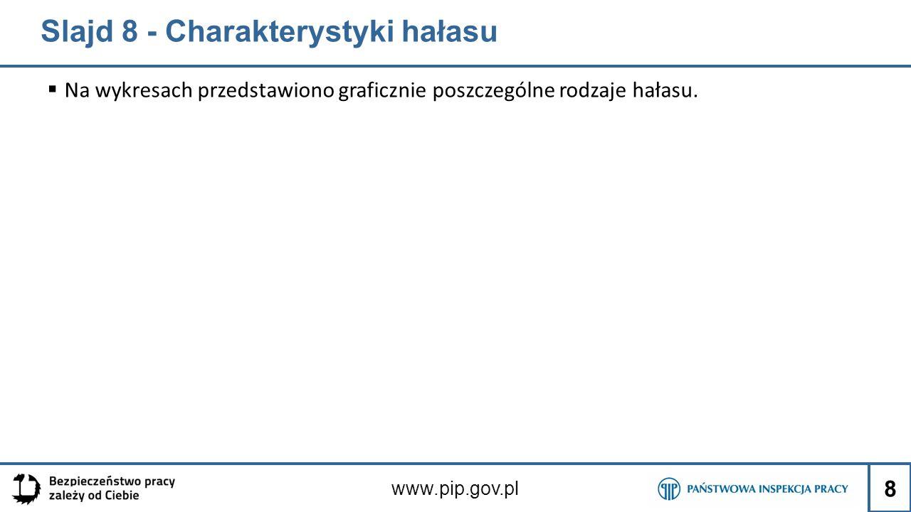 Slajd 8 - Charakterystyki hałasu  Na wykresach przedstawiono graficznie poszczególne rodzaje hałasu. www.pip.gov.pl 8