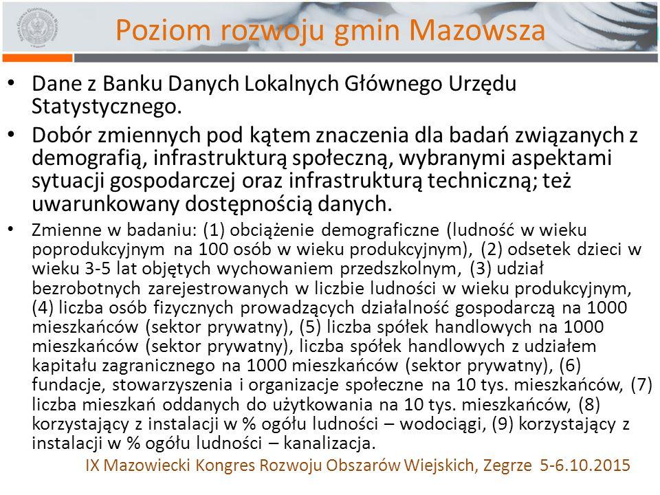 Dane z Banku Danych Lokalnych Głównego Urzędu Statystycznego.