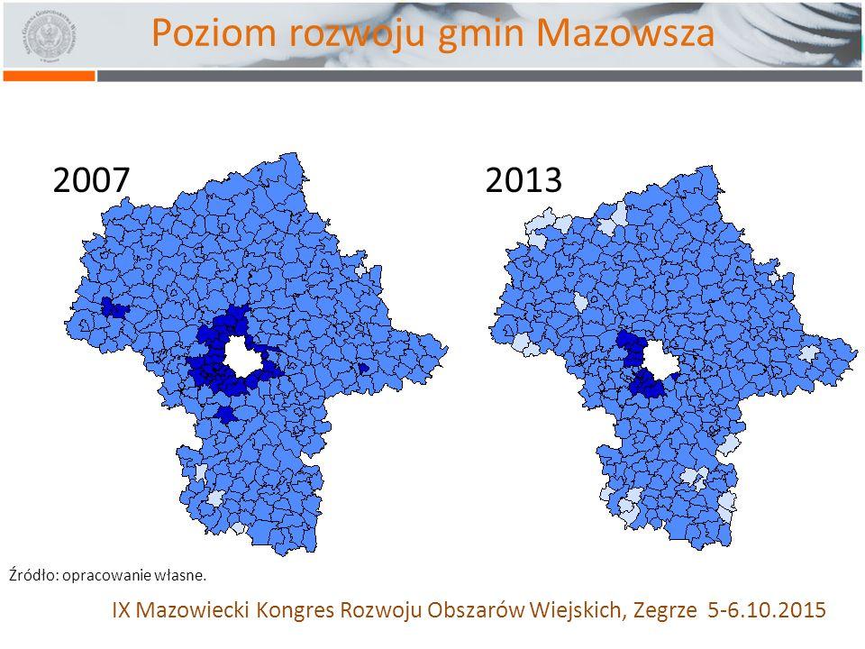 20072013 IX Mazowiecki Kongres Rozwoju Obszarów Wiejskich, Zegrze 5-6.10.2015 Poziom rozwoju gmin Mazowsza Źródło: opracowanie własne.