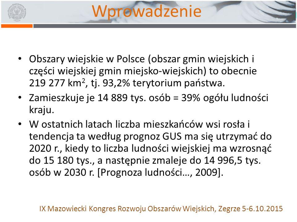 Wprowadzenie Obszary wiejskie w Polsce (obszar gmin wiejskich i części wiejskiej gmin miejsko-wiejskich) to obecnie 219 277 km 2, tj.