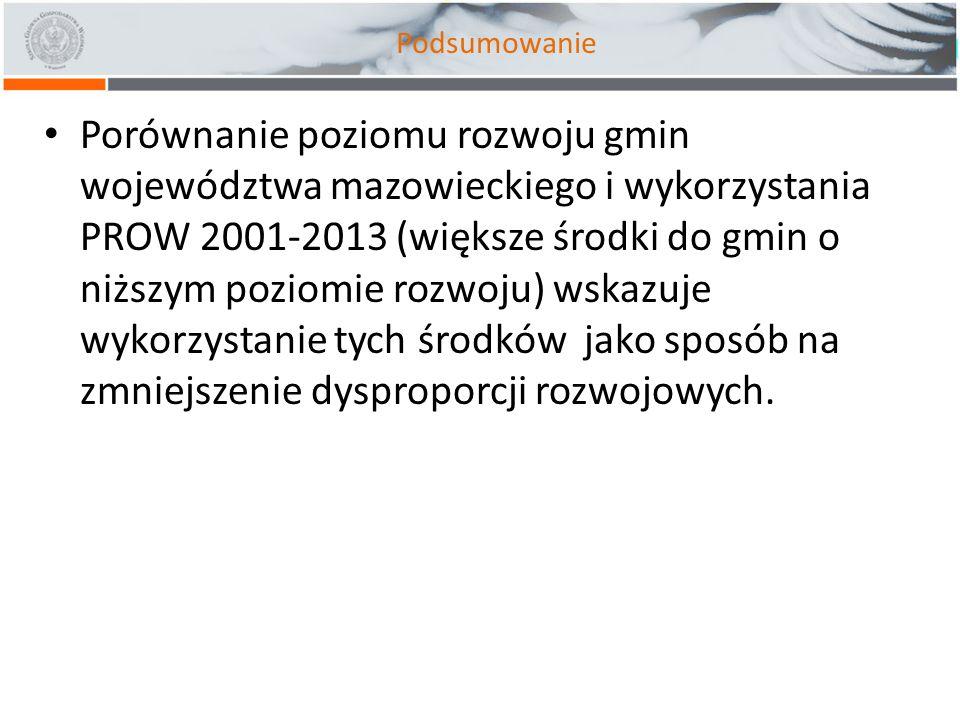 Podsumowanie Porównanie poziomu rozwoju gmin województwa mazowieckiego i wykorzystania PROW 2001-2013 (większe środki do gmin o niższym poziomie rozwoju) wskazuje wykorzystanie tych środków jako sposób na zmniejszenie dysproporcji rozwojowych.