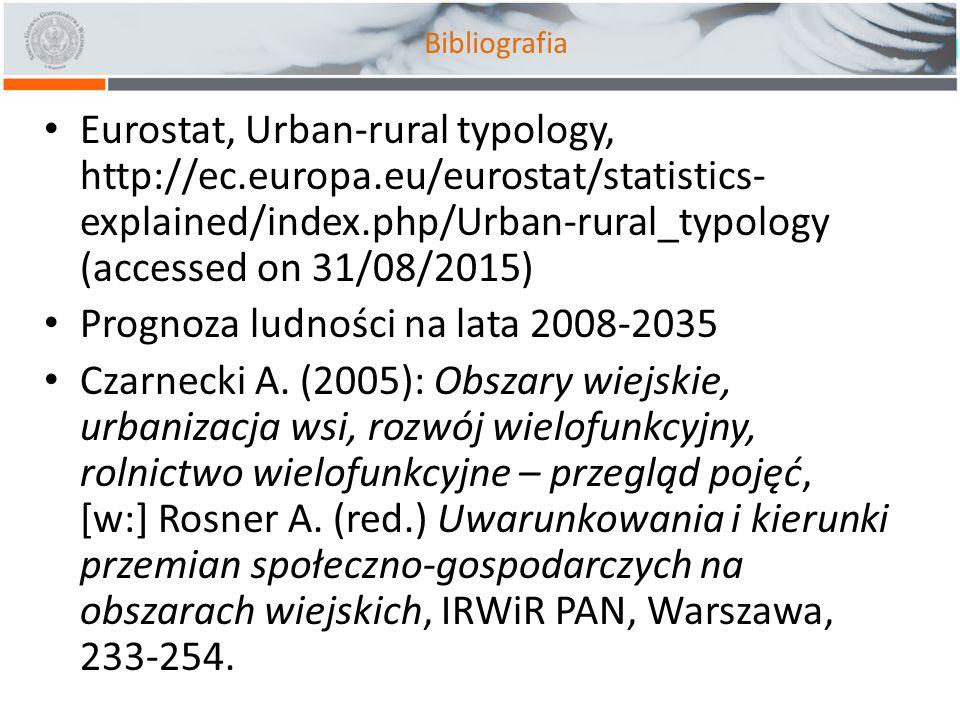 Bibliografia Eurostat, Urban-rural typology, http://ec.europa.eu/eurostat/statistics- explained/index.php/Urban-rural_typology (accessed on 31/08/2015) Prognoza ludności na lata 2008-2035 Czarnecki A.