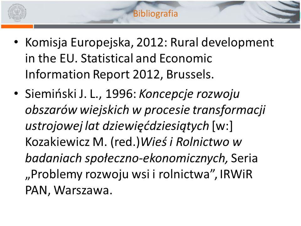 Bibliografia Komisja Europejska, 2012: Rural development in the EU.