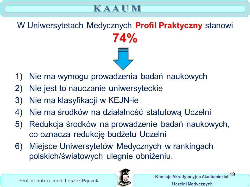 Prof. dr hab. n. med.