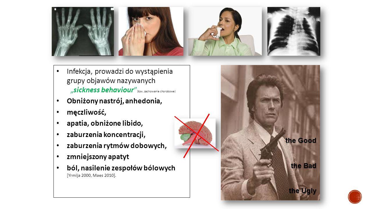 """Infekcja, prowadzi do wystąpienia grupy objawów nazywanych """"sickness behaviour"""" (tzw. zachowanie chorobowe) Obniżony nastrój, anhedonia, męczliwość, a"""