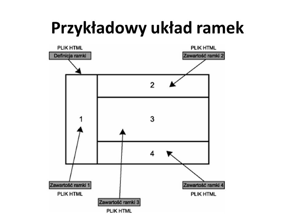 Przykładowy układ ramek
