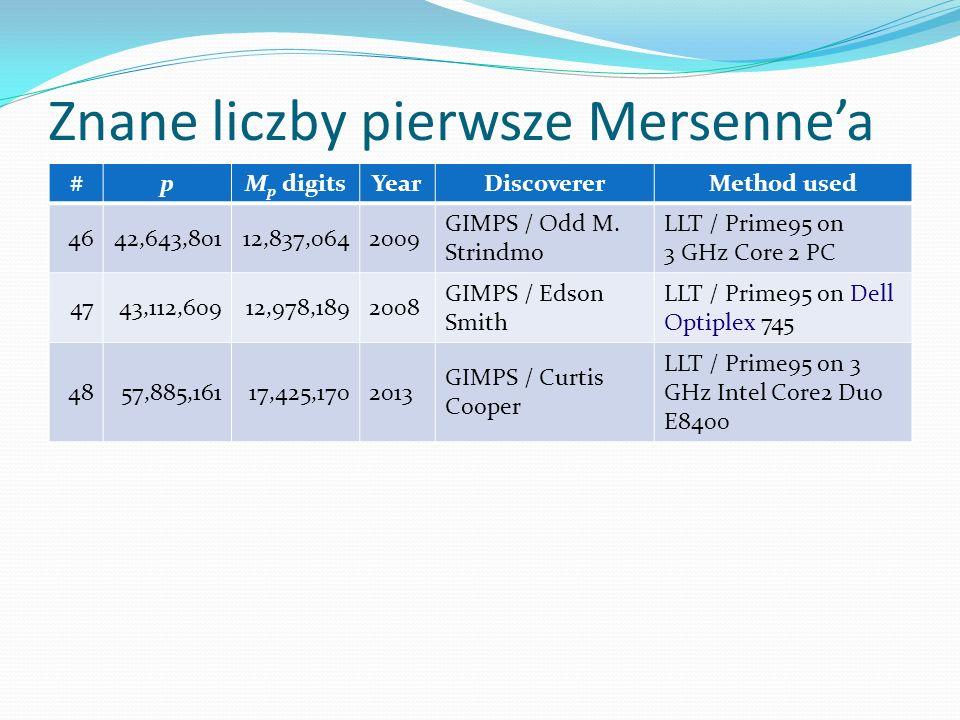 Znane liczby pierwsze Mersenne'a #pM p digitsYearDiscovererMethod used 4642,643,80112,837,0642009 GIMPS / Odd M.