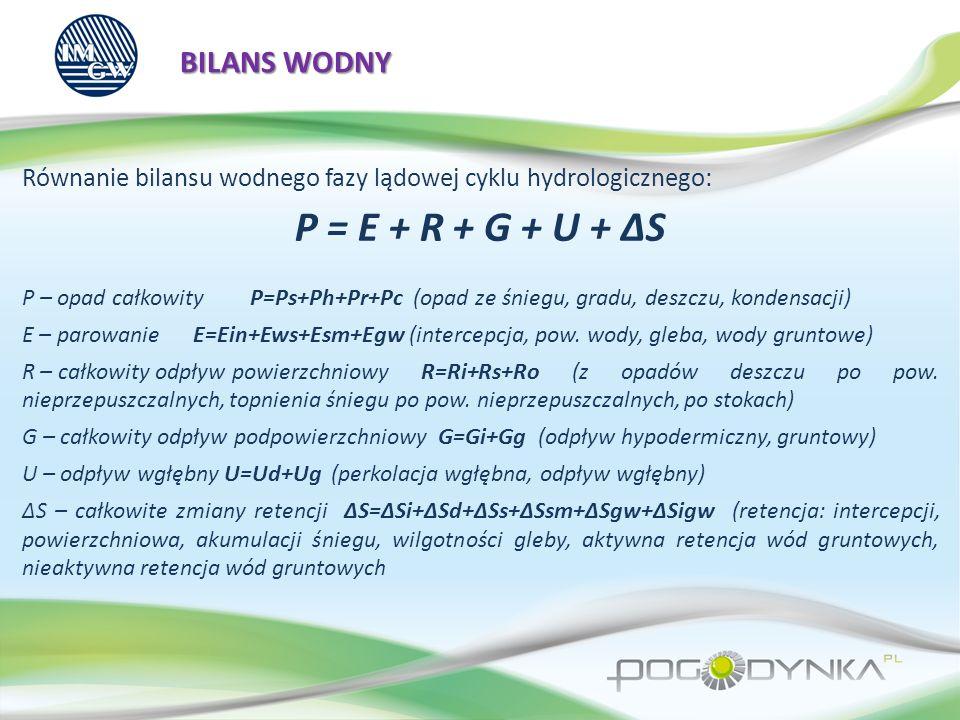 Dziękuję za uwagę Instytut Meteorologii i Gospodarki Wodnej Państwowy Instytut Badawczy 51-616 Wrocław, ul.