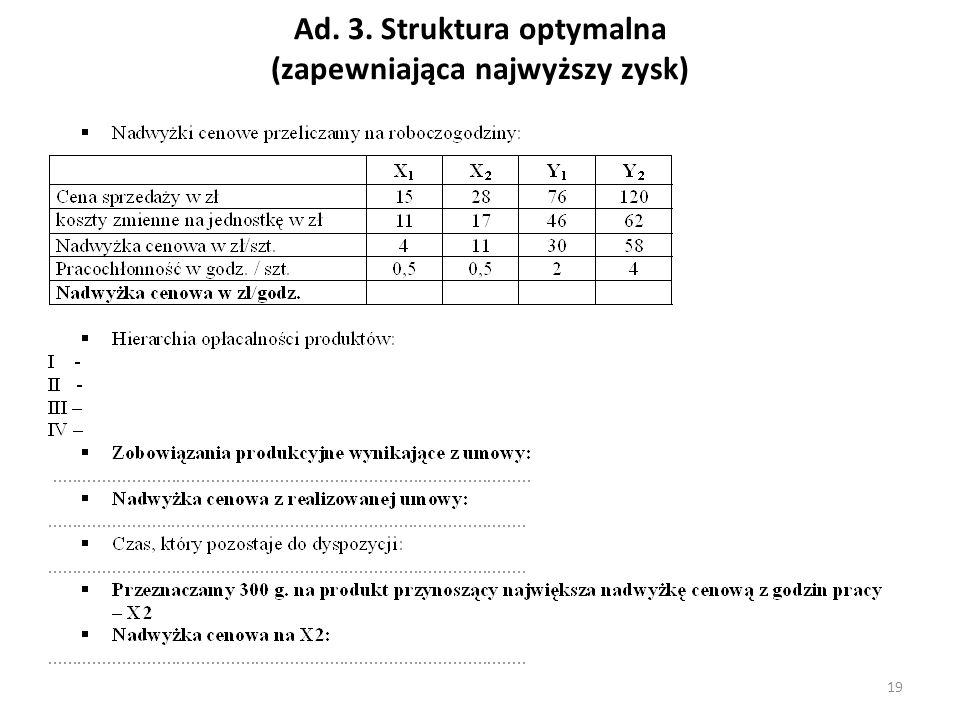 19 Ad. 3. Struktura optymalna (zapewniająca najwyższy zysk)