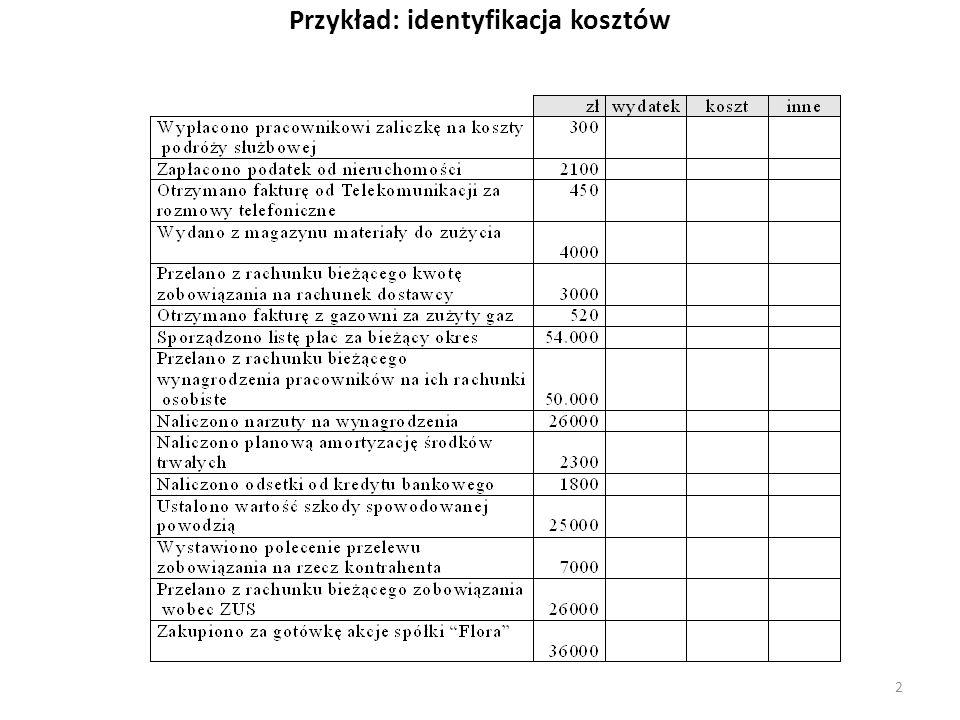 2 Przykład: identyfikacja kosztów