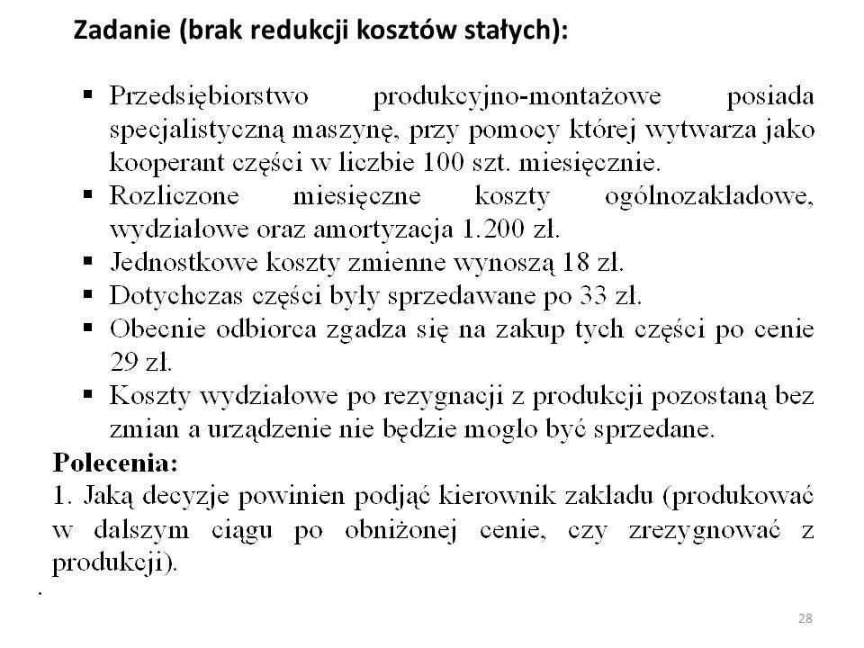28 Zadanie (brak redukcji kosztów stałych):