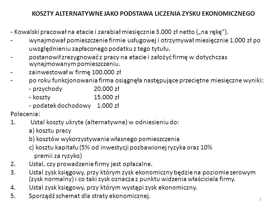 """3 KOSZTY ALTERNATYWNE JAKO PODSTAWA LICZENIA ZYSKU EKONOMICZNEGO - Kowalski pracował na etacie i zarabiał miesięcznie 3.000 zł netto (""""na rękę""""). - wy"""