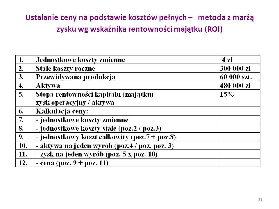 31 Ustalanie ceny na podstawie kosztów pełnych – metoda z marżą zysku wg wskaźnika rentowności majątku (ROI)