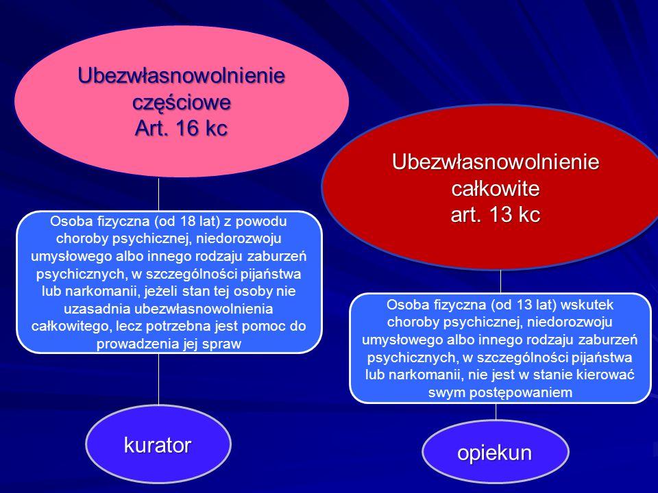 Ubezwłasnowolnienie całkowite art.13 kc Ubezwłasnowolnienie całkowite art.