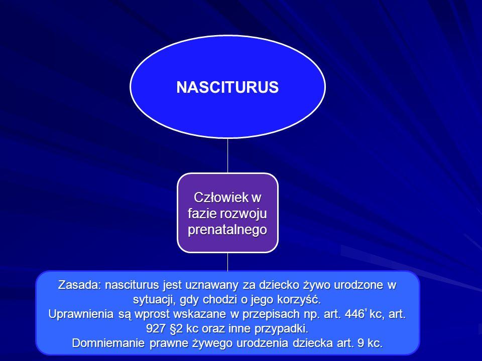 NASCITURUS Człowiek w fazie rozwoju prenatalnego Zasada: nasciturus jest uznawany za dziecko żywo urodzone w sytuacji, gdy chodzi o jego korzyść.
