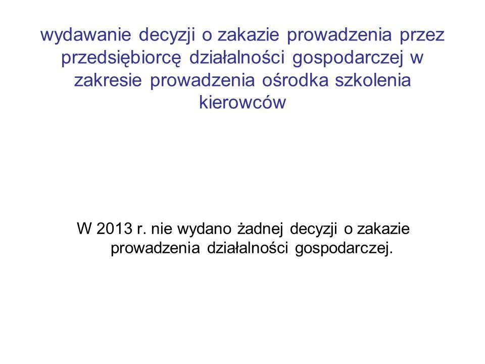 wydawanie decyzji o zakazie prowadzenia przez przedsiębiorcę działalności gospodarczej w zakresie prowadzenia ośrodka szkolenia kierowców W 2013 r. ni