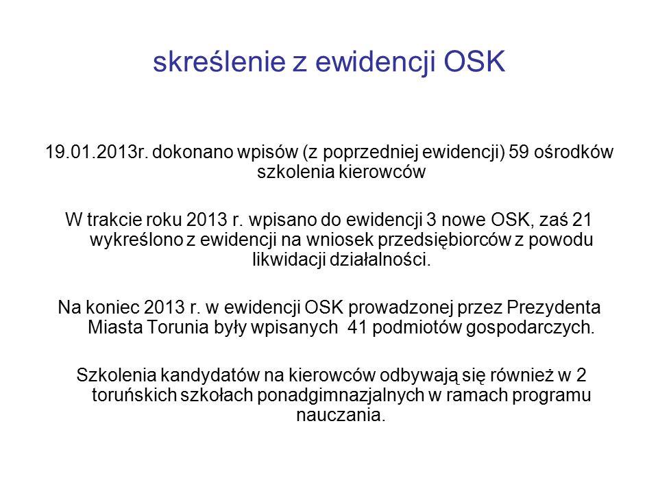 skreślenie z ewidencji OSK 19.01.2013r. dokonano wpisów (z poprzedniej ewidencji) 59 ośrodków szkolenia kierowców W trakcie roku 2013 r. wpisano do ew