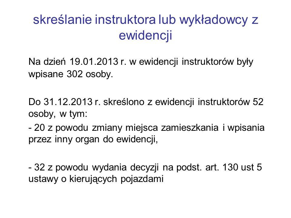 skreślanie instruktora lub wykładowcy z ewidencji Na dzień 19.01.2013 r. w ewidencji instruktorów były wpisane 302 osoby. Do 31.12.2013 r. skreślono z