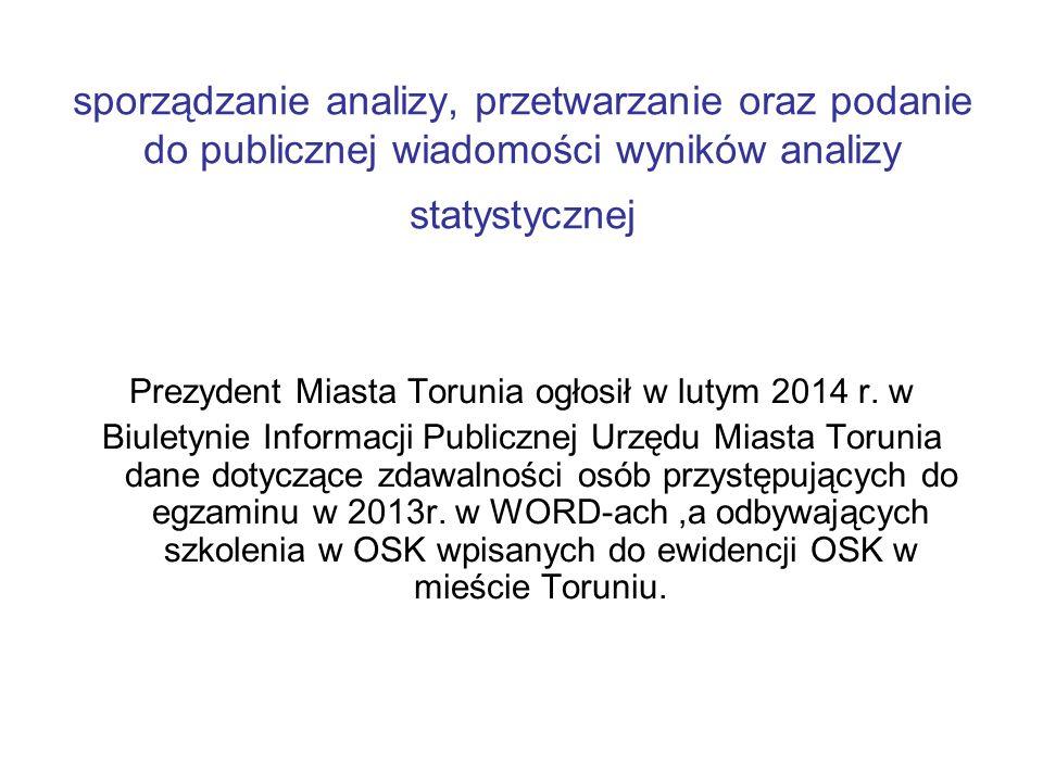 sporządzanie analizy, przetwarzanie oraz podanie do publicznej wiadomości wyników analizy statystycznej Prezydent Miasta Torunia ogłosił w lutym 2014