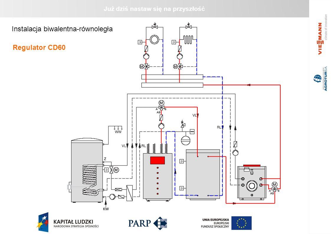 Już dziś nastaw się na przyszłość Regulator CD60 Instalacja biwalentna-równoległa