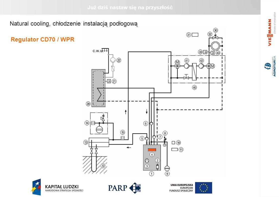 Już dziś nastaw się na przyszłość Natural cooling, chłodzenie instalacją podłogową Regulator CD70 / WPR