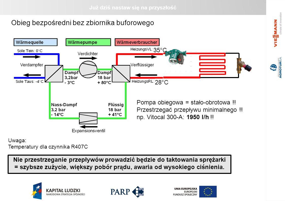 Już dziś nastaw się na przyszłość Obieg bezpośredni bez zbiornika buforowego Nie przestrzeganie przepływów prowadzić będzie do taktowania sprężarki =