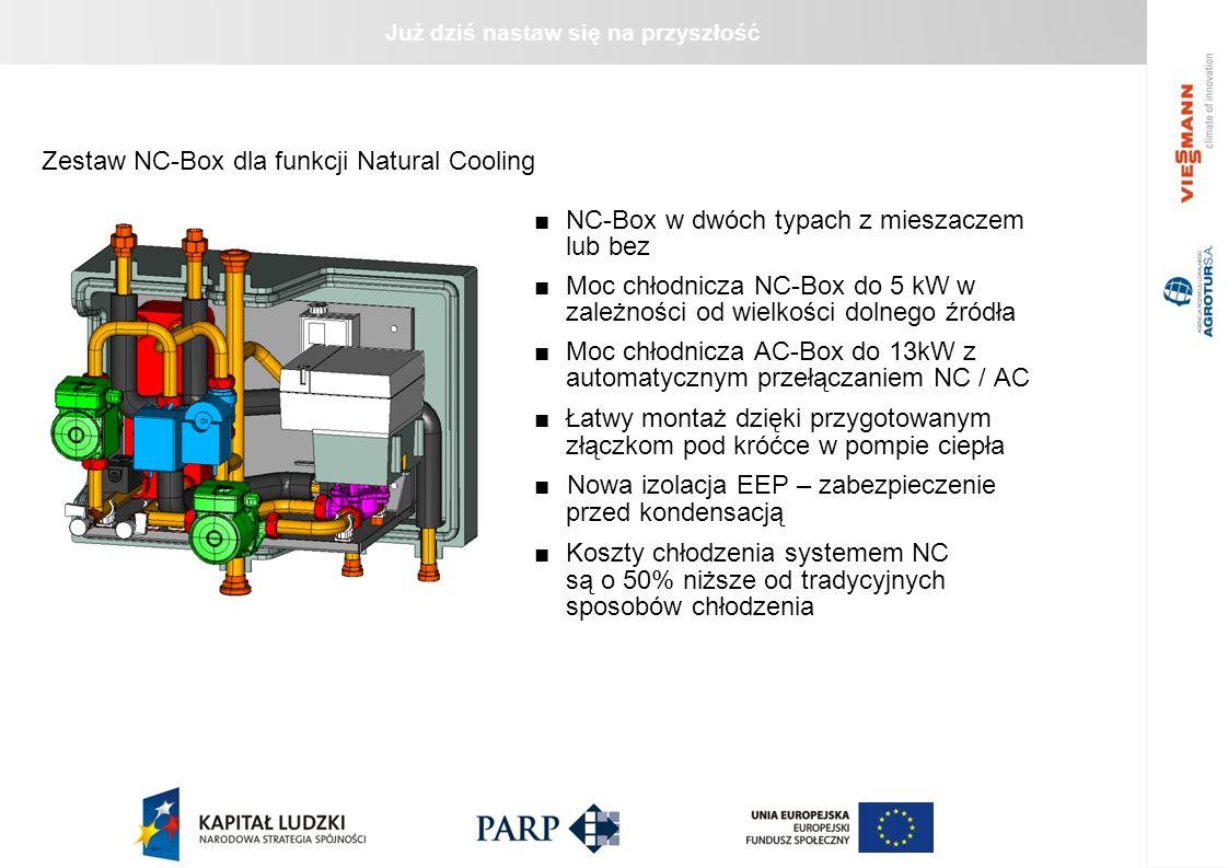 Już dziś nastaw się na przyszłość ■ NC-Box w dwóch typach z mieszaczem lub bez ■ Moc chłodnicza NC-Box do 5 kW w zależności od wielkości dolnego źródła ■ Moc chłodnicza AC-Box do 13kW z automatycznym przełączaniem NC / AC ■ Łatwy montaż dzięki przygotowanym złączkom pod króćce w pompie ciepła ■ Nowa izolacja EEP – zabezpieczenie przed kondensacją ■Koszty chłodzenia systemem NC są o 50% niższe od tradycyjnych sposobów chłodzenia Zestaw NC-Box dla funkcji Natural Cooling