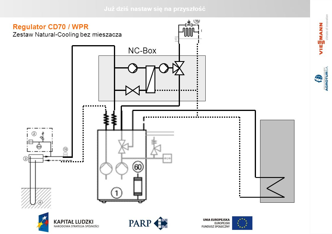 Już dziś nastaw się na przyszłość NC-Box Regulator CD70 / WPR Zestaw Natural-Cooling bez mieszacza