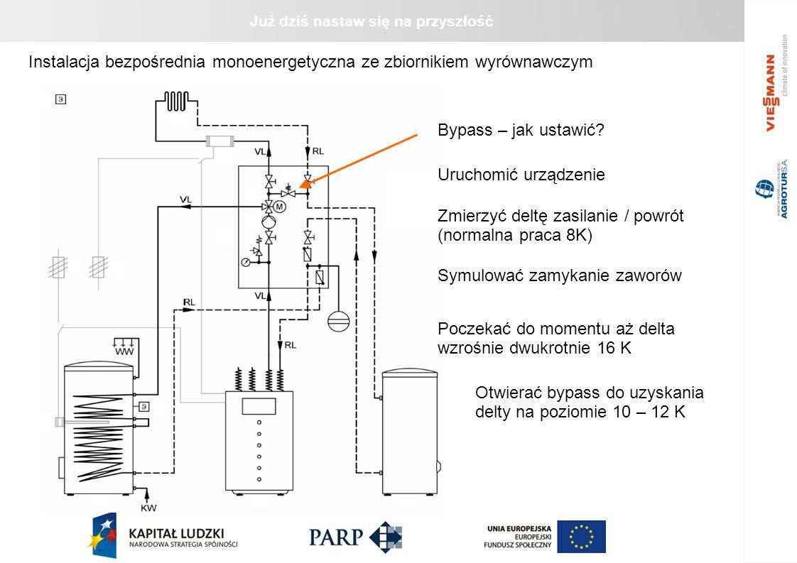 Już dziś nastaw się na przyszłość Instalacja bezpośrednia monoenergetyczna ze zbiornikiem wyrównawczym Bypass – jak ustawić? Uruchomić urządzenie Zmie