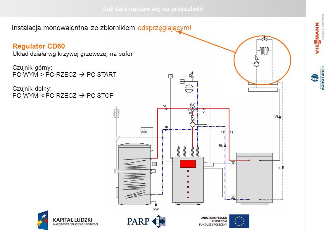 Już dziś nastaw się na przyszłość Instalacja monowalentna ze zbiornikiem odsprzęglającym! Regulator CD60 Układ działa wg krzywej grzewczej na bufor Cz