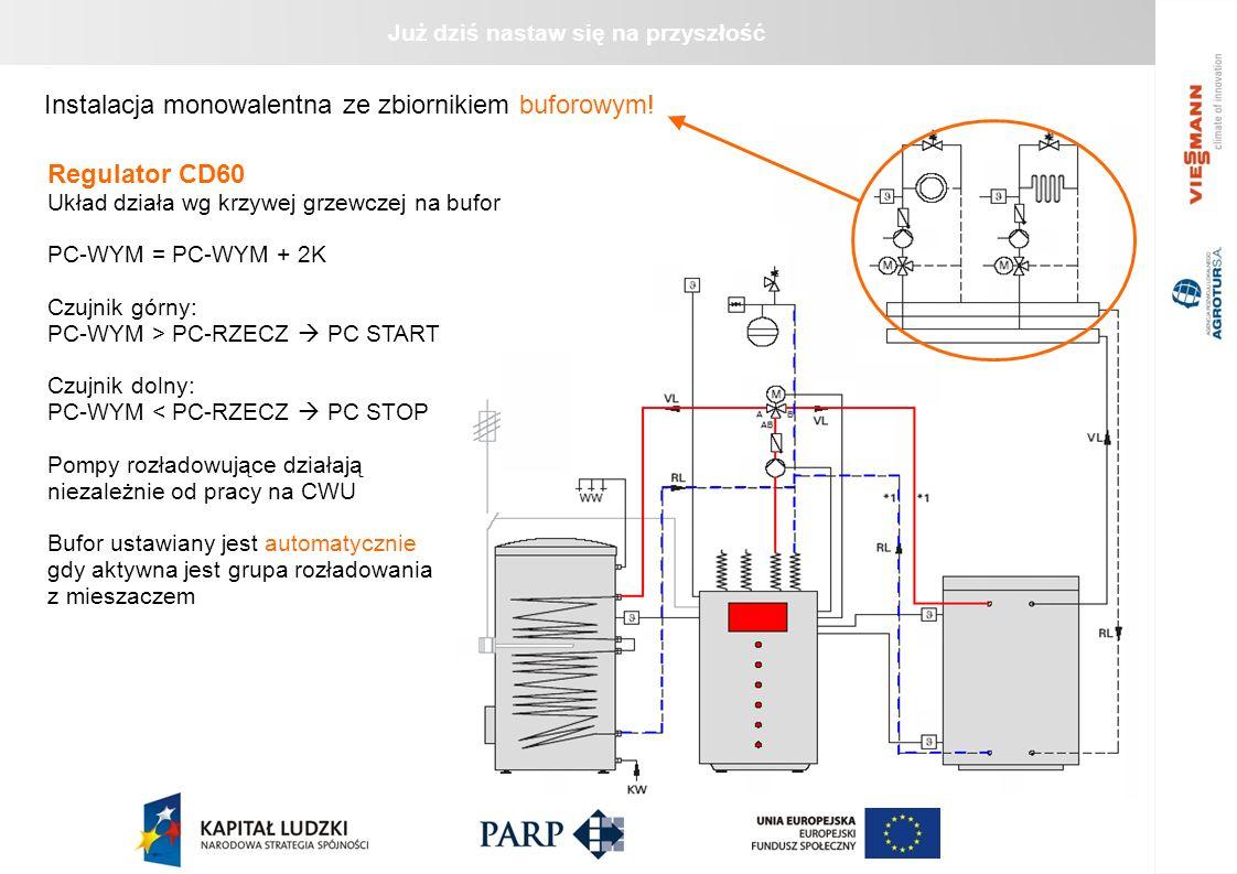 Już dziś nastaw się na przyszłość Regulator CD60 Układ działa wg krzywej grzewczej na bufor PC-WYM = PC-WYM + 2K Czujnik górny: PC-WYM > PC-RZECZ  PC START Czujnik dolny: PC-WYM < PC-RZECZ  PC STOP Pompy rozładowujące działają niezależnie od pracy na CWU Bufor ustawiany jest automatycznie gdy aktywna jest grupa rozładowania z mieszaczem Instalacja monowalentna ze zbiornikiem buforowym!