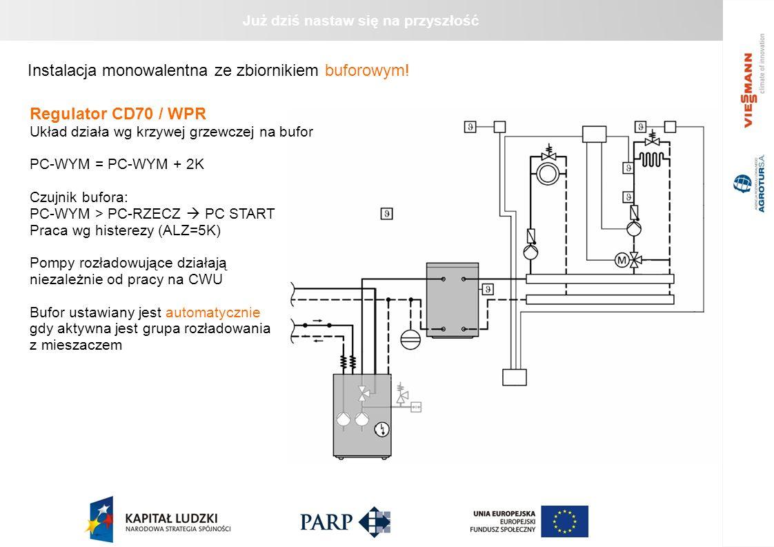 Już dziś nastaw się na przyszłość Regulator CD70 / WPR Układ działa wg krzywej grzewczej na bufor PC-WYM = PC-WYM + 2K Czujnik bufora: PC-WYM > PC-RZE