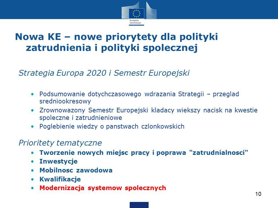 Nowa KE – nowe priorytety dla polityki zatrudnienia i polityki spolecznej Strategia Europa 2020 i Semestr Europejski Podsumowanie dotychczasowego wdra