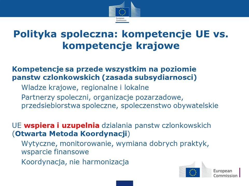 Polityka spoleczna: kompetencje UE vs. kompetencje krajowe Kompetencje sa przede wszystkim na poziomie panstw czlonkowskich (zasada subsydiarnosci) Wl