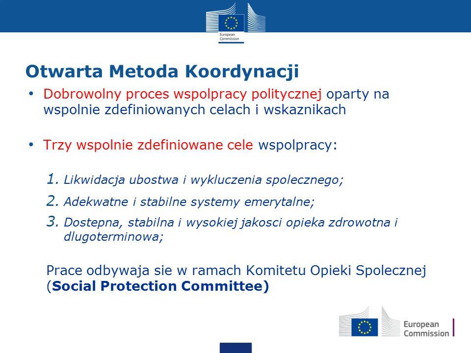 Otwarta Metoda Koordynacji Dobrowolny proces wspolpracy politycznej oparty na wspolnie zdefiniowanych celach i wskaznikach Trzy wspolnie zdefiniowane