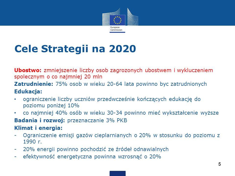 Cele Strategii na 2020 Ubostwo: zmniejszenie liczby osob zagrozonych ubostwem i wykluczeniem spolecznym o co najmniej 20 mln Zatrudnienie: 75% osob w