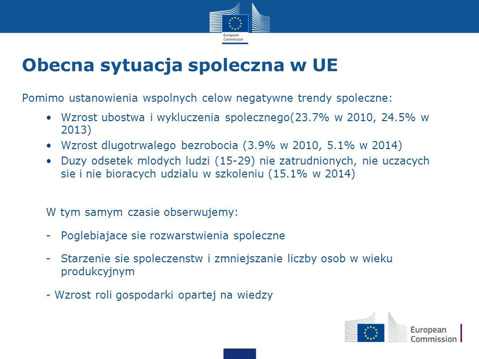 Obecna sytuacja spoleczna w UE Pomimo ustanowienia wspolnych celow negatywne trendy spoleczne: Wzrost ubostwa i wykluczenia spolecznego(23.7% w 2010,