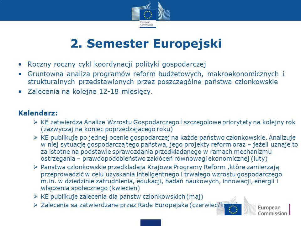 2. Semester Europejski Roczny roczny cykl koordynacji polityki gospodarczej Gruntowna analiza programów reform budżetowych, makroekonomicznych i struk