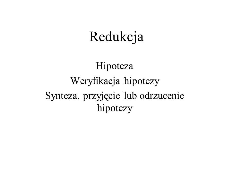 Redukcja Hipoteza Weryfikacja hipotezy Synteza, przyjęcie lub odrzucenie hipotezy
