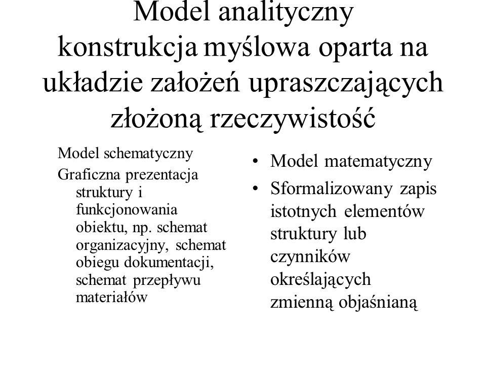 Model analityczny konstrukcja myślowa oparta na układzie założeń upraszczających złożoną rzeczywistość Model schematyczny Graficzna prezentacja struktury i funkcjonowania obiektu, np.