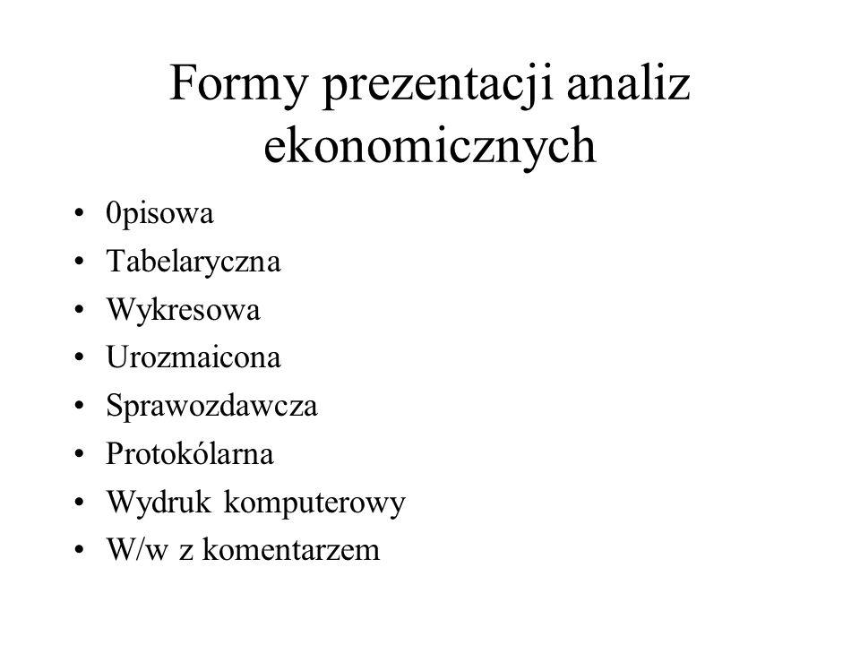 Formy prezentacji analiz ekonomicznych 0pisowa Tabelaryczna Wykresowa Urozmaicona Sprawozdawcza Protokólarna Wydruk komputerowy W/w z komentarzem