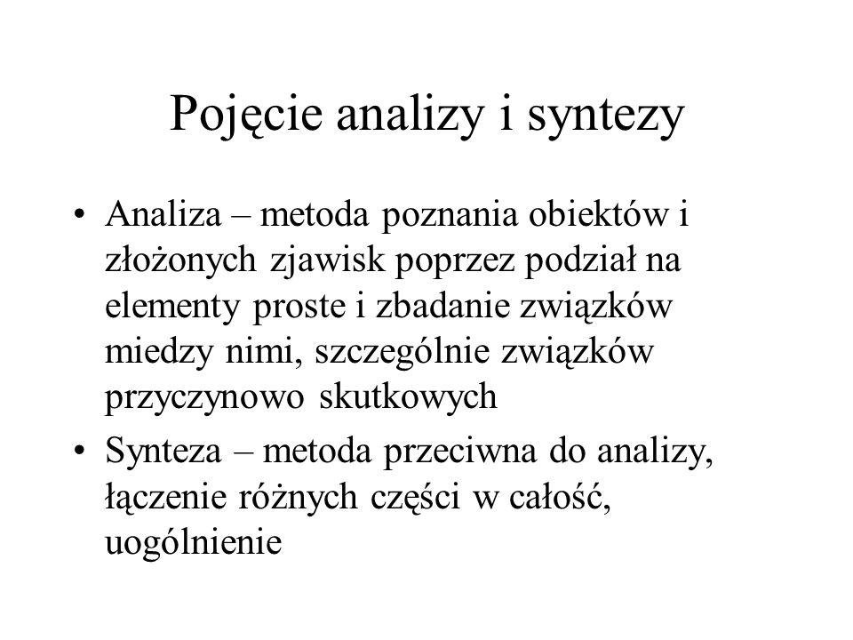 Pojęcie analizy i syntezy Analiza – metoda poznania obiektów i złożonych zjawisk poprzez podział na elementy proste i zbadanie związków miedzy nimi, szczególnie związków przyczynowo skutkowych Synteza – metoda przeciwna do analizy, łączenie różnych części w całość, uogólnienie