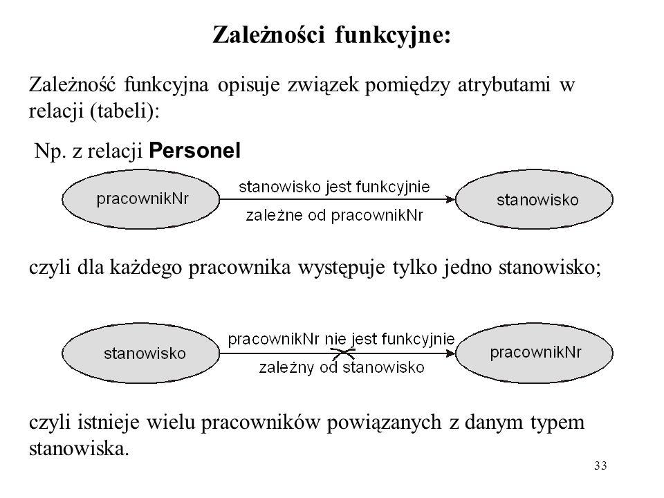 33 Zależności funkcyjne: Zależność funkcyjna opisuje związek pomiędzy atrybutami w relacji (tabeli): Np. z relacji Personel czyli dla każdego pracowni