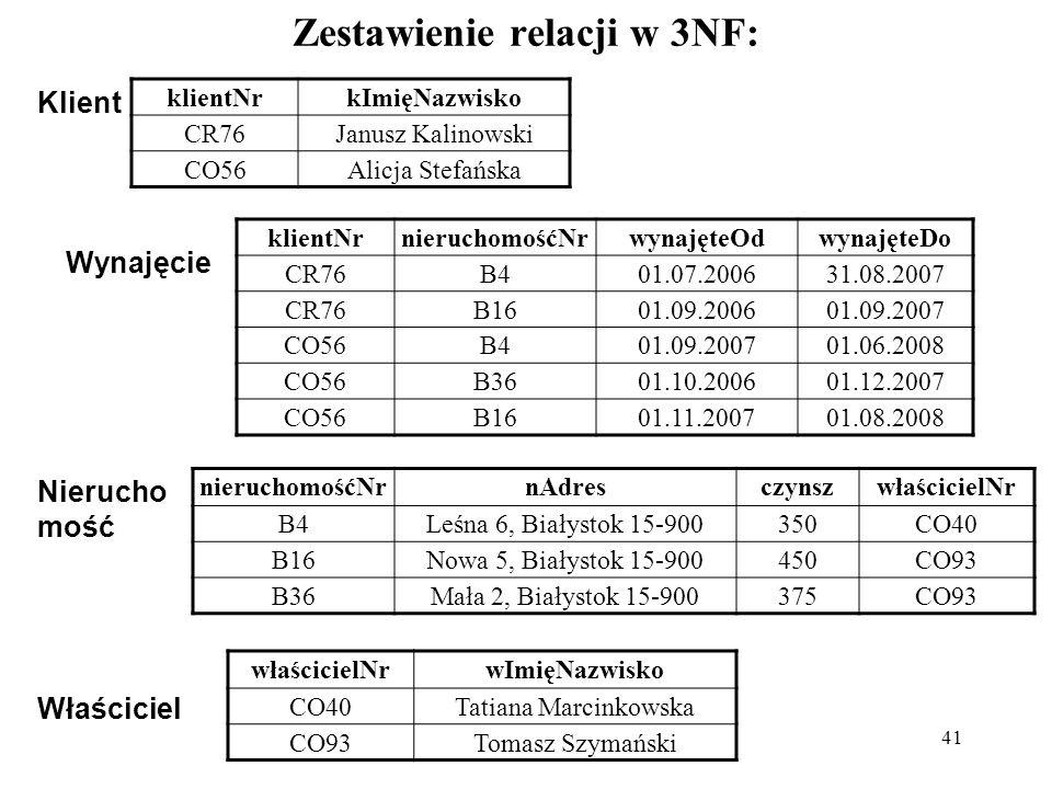 41 Zestawienie relacji w 3NF: Klient klientNrkImięNazwisko CR76Janusz Kalinowski CO56Alicja Stefańska Nierucho mość nieruchomośćNrnAdresczynszwłaścici