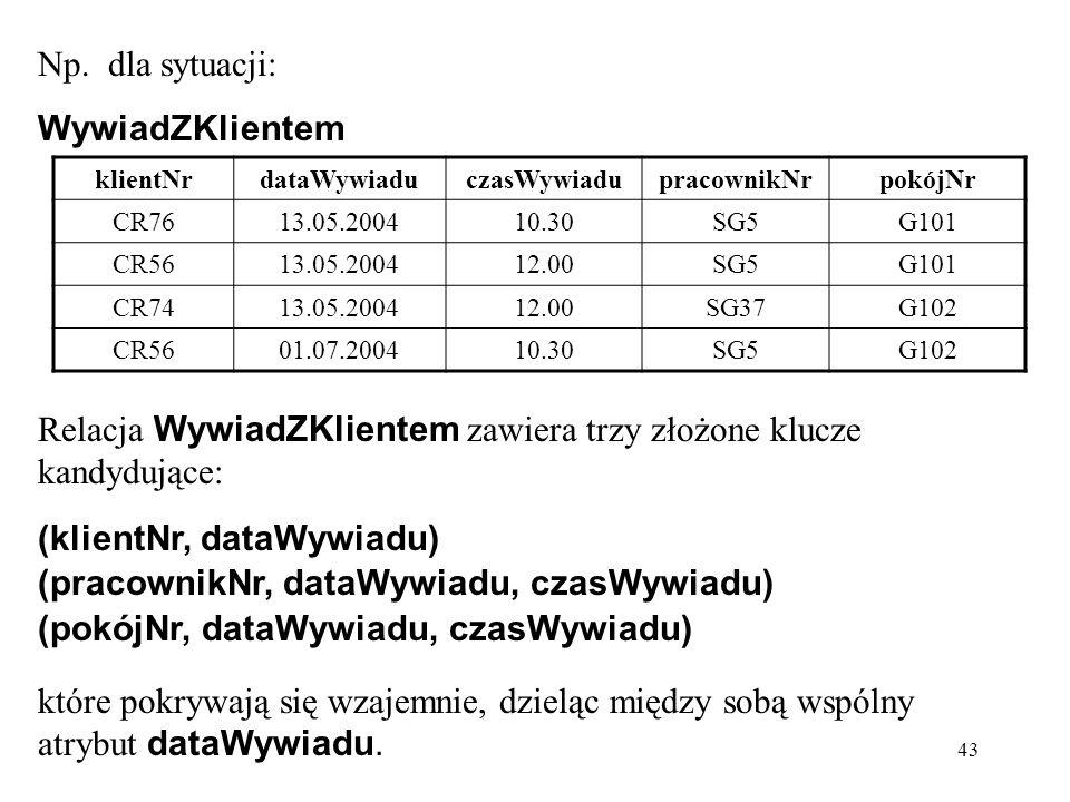 43 Relacja WywiadZKlientem zawiera trzy złożone klucze kandydujące: (klientNr, dataWywiadu) (pracownikNr, dataWywiadu, czasWywiadu) (pokójNr, dataWywiadu, czasWywiadu) które pokrywają się wzajemnie, dzieląc między sobą wspólny atrybut dataWywiadu.