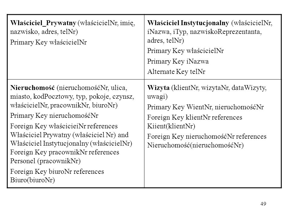 49 Właściciel_Prywatny (właścicielNr, imię, nazwisko, adres, telNr) Primary Key właścicielNr Właściciel Instytucjonalny (właścicielNr, iNazwa, iTyp, nazwiskoReprezentanta, adres, telNr) Primary Key właścicielNr Primary Key iNazwa Alternate Key telNr Nieruchomość (nieruchomośćNr, ulica, miasto, kodPocztowy, typ, pokoje, czynsz, właścicielNr, pracownikNr, biuroNr) Primary Key nieruchomośćNr Foreign Key właścicieiNr references Właściciel Prywatny (właściciel Nr) and Właściciel Instytucjonalny (właścicielNr) Foreign Key pracownikNr references Personel (pracownikNr) Foreign Key biuroNr references Biuro(biuroNr) Wizyta (klientNr, wizytaNr, dataWizyty, uwagi) Primary Key WientNr, nieruchomośćNr Foreign Key klientNr references Kiient(klientNr) Foreign Key nieruchomośćNr references Nieruchomość(nieruchomośćNr)