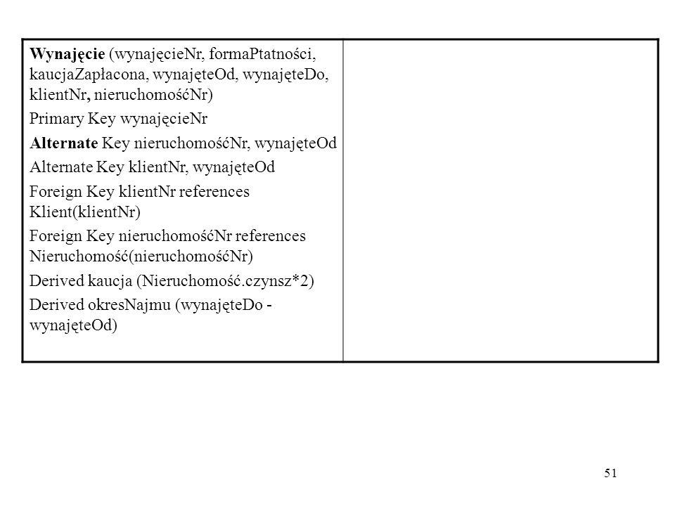 51 Wynajęcie (wynajęcieNr, formaPtatności, kaucjaZapłacona, wynajęteOd, wynajęteDo, klientNr, nieruchomośćNr) Primary Key wynajęcieNr Alternate Key nieruchomośćNr, wynajęteOd Alternate Key klientNr, wynajęteOd Foreign Key klientNr references Klient(klientNr) Foreign Key nieruchomośćNr references Nieruchomość(nieruchomośćNr) Derived kaucja (Nieruchomość.czynsz*2) Derived okresNajmu (wynajęteDo - wynajęteOd)