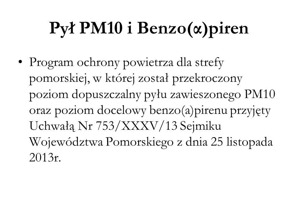 Pył PM10 i Benzo(α)piren Program ochrony powietrza dla strefy pomorskiej, w której został przekroczony poziom dopuszczalny pyłu zawieszonego PM10 oraz