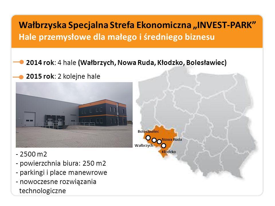 """Wałbrzyska Specjalna Strefa Ekonomiczna """"INVEST-PARK"""" Hale przemysłowe dla małego i średniego biznesu 2014 rok: 4 hale (Wałbrzych, Nowa Ruda, Kłodzko,"""